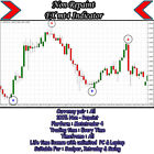 Forex GOLDEN EAGLE EYE MT4 Indicator Non Repaint High Accurate Trading System