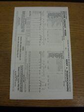 26/08/1967 Cricket Scorecard: Kent v Warwickshire  [At Dover] (folded). Any faul