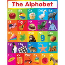 Scholastic 2506 Alphabet Chart (Np)