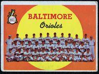 1959 Topps Baseball Card, #48 Baltimore Orioles Checklist, VG+