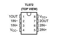 Audio Grade Op Amps DIP8 OPA2134 NE5532 TL072 LM833 RC4580 OP275
