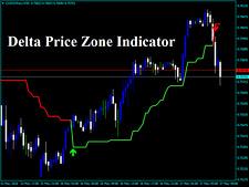 Forex Delta Price Zone Indicator NEW 2017 MetaTrader 4
