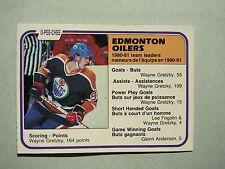1981/82 O-PEE-CHEE NHL HOCKEY CARD 126 WAYNE GRETZKY LEADERS EXNM NM SHARP!! OPC