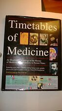 """""""TIMETABLES OF MEDICINE"""" 2000 limited edition book on ebay USA. Hardcover, Illus"""
