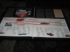Chevrolet Small Block engine article Chevy Bel air, Corvette, Camaro, Firebird