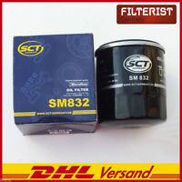 Ölfilter für Nissan Kubistar Renault Clio 1 2 3 1,2+16V