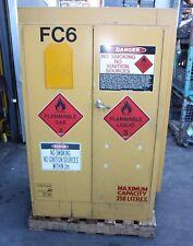 PRATT SAFETY CABINET 5545 S 250L Hazardous Dangerous Flammable Liquids Storage