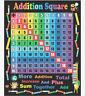 "Learn Addition Math School Teacher Class Cotton Fabric Traditions 36""X44"" Panel"