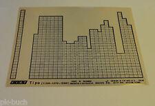 Microfich Catalogo parti di ricambio FIAT TIPO (1100 - 1370 - 1580) 60331675
