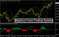 Forex Indicator Forex Trading System Best mt4 Trend Strategy  Crazy Pips
