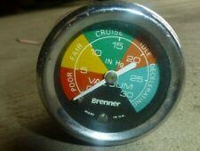 Brenner Vaccum gauge