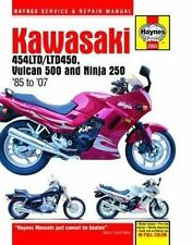 KAWASAKI 454LTD/LTD450, VULCAN 500 AND NINJA 250