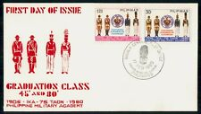 Mayfairstamps Philippines FDC 1980 PI Military Academy Combo First Day Cover wwf