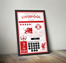 Liverpool FC Infograph Poster - YNWA