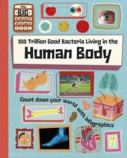 The Big Countdown Ser.: 100 Trillion Good Bacteria Living in the Human Body...