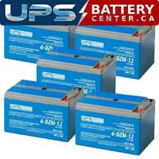 6V 5Ah F1 Compatible Replacement Battery for Avigo Mini Quad Blue Model # ACQUAD-B-F Ride on Toy by UPSBatteryCenter/®