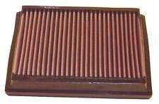 K&N AIR FILTER (X2) FOR AUDI RS6 4.2 V8 2002-2004 33-2866