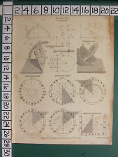 1809 DATED ANTIQUE PRINT ~ DIALLING ~ DECLINATOR UNIVERSAL DIAL EQUINOCTIAL