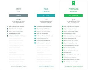 Evernote Premium/Personal 4-Year Subscription 66% discount