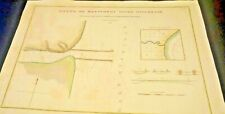 LARGE  Survey Map of The Mouth of Manitowoc River Wisconsin 1836 Frameable