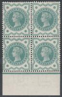 1900 JUBILEE SG213 1/2d PALE DULL BLUE GREEN VARIETY MINT MARGINAL BLOCK OF 4