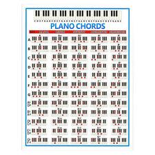 Piano Chords Poster Piano & Keyboard Chart Learning Diagrams