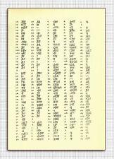 Rare Ancient Cuneiform Books DVD - Clay Tablet Cylinder Archaeology Sumerian 41