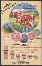 11636 AK Deutsche Landwirtschaft Wahl Propaganda Industrie Viehhaltung