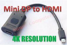 Active Mini DisplayPort Display Port MDP Male to HDMI Female AV Adapter Convert
