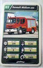 Cuarteto uso vehículos individuales mapa: renault Midlum 270-Art. nr: 58