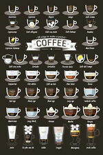 "Coffee Shop Poster Café Retail Display Poster - Coffee Recipes  24"" x 36"""