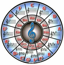 More details for circle of fifths mouse mat - music gift - gift for music student & music teacher