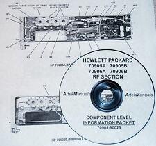 HP 70905A 70905B 70906A 70906B RF Section CLIP Service Manual (Full Schematics)