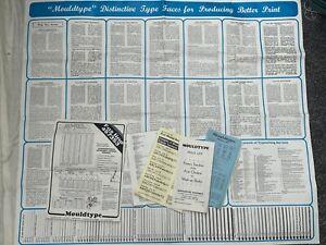 Mouldtype Huge Type Specimen Poster plus Leaflets Typography History Letterpress