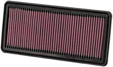 K&N Luftfilter Fiat Fiorino (225) 1.4i 33-2299
