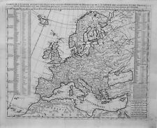 Antique map, Carte de l'Europe