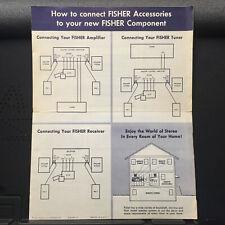 Vtg Fisher Radio Corp Brochure ~ PR-6 K-10 X-100-C 800-C X-101-D Amplifier Tuner