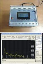 air ion tester , air ion meter, air ion detector, air ion counter