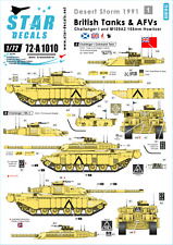 Desert Storm 1991 #1. British Challenger I and M109A2 Howitzer