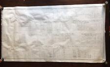 Rare Pacific Railroad Exploration & Survey Plat Map 1855 HR EX DOC 56 Washington