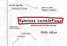 Spurious Correlations by Tyler Vigen (English) Hardcover Book