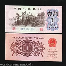 2005 China 20 Yuan Mao//River Scene//p905 UNC