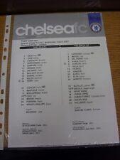 04/04/2007 COLORI teamsheet: Chelsea V Valencia Champions League [] (ufficiale che