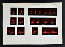 1872 Muller Celestial Print Solar Flares on Sun Surface Atomic Astronomy Antique