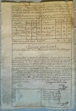 PERU military dismissal document 1797 colonial manuscript rebellion Tupac Amaru