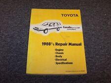 1988 Toyota Corolla Manual Pdf