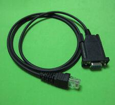 RIB - Less Programming cable for Kenwood TK-7150 TK-7180 TK-760 TK-860 KPG-46