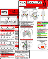 EKG Basic Set - 2er Set