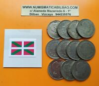1 moneda x BILBAO 2 PESETAS 1937 Gobierno de Euzkadi KM#2 Nickel EUSKADI Ref/2