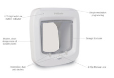 PetSafe Microchip Cat Door Flap